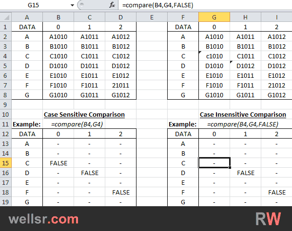 Compare Cells with this Excel VBA Function