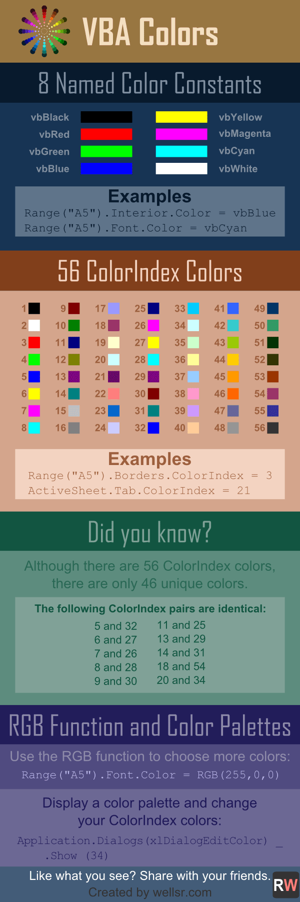 VBA ColorIndex Color Infographic