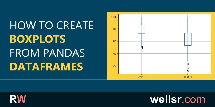 Create Pandas Boxplots with DataFrames - wellsr com