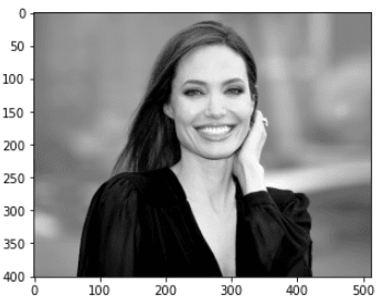 python face detection sample image