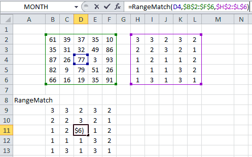 RangeMatch Excel Function to Replace Index Match Match or Offset