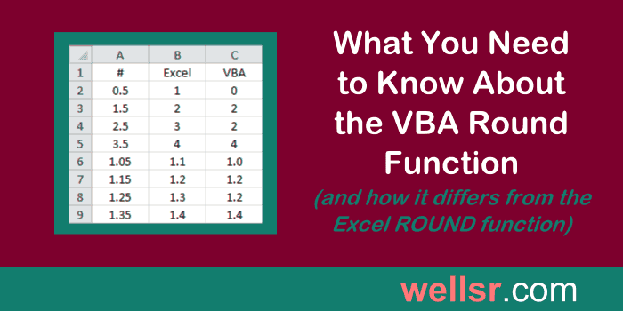 What You Need to Know about the VBA Round Function